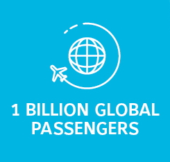 CEM Systems - global leaders in aviation security