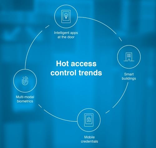 2017 Hot Access Control Trends